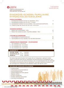 34152_LEEFH_diagnosekaart_c-1