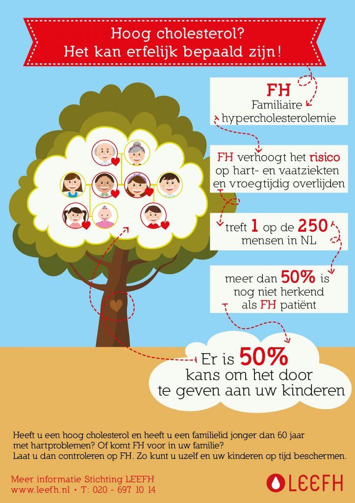 Leefh poster FH