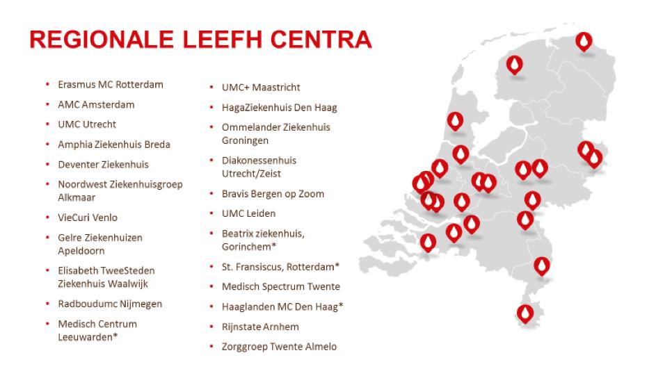 LEEFH centra